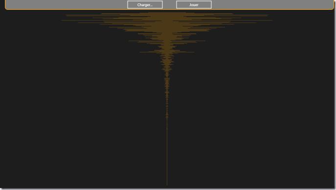 spectre_graphique