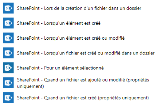 Déclencheurs SharePoint Flow