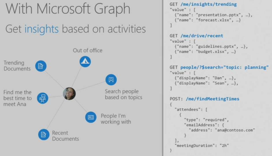 MSGraph-Insights.png